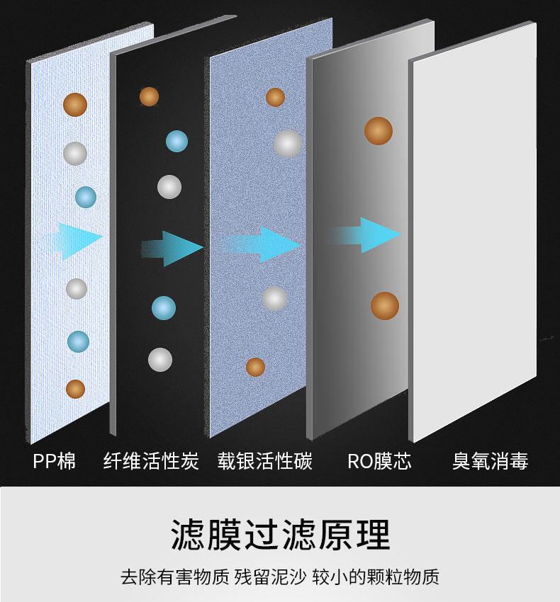 立式纯水机功能图片-1