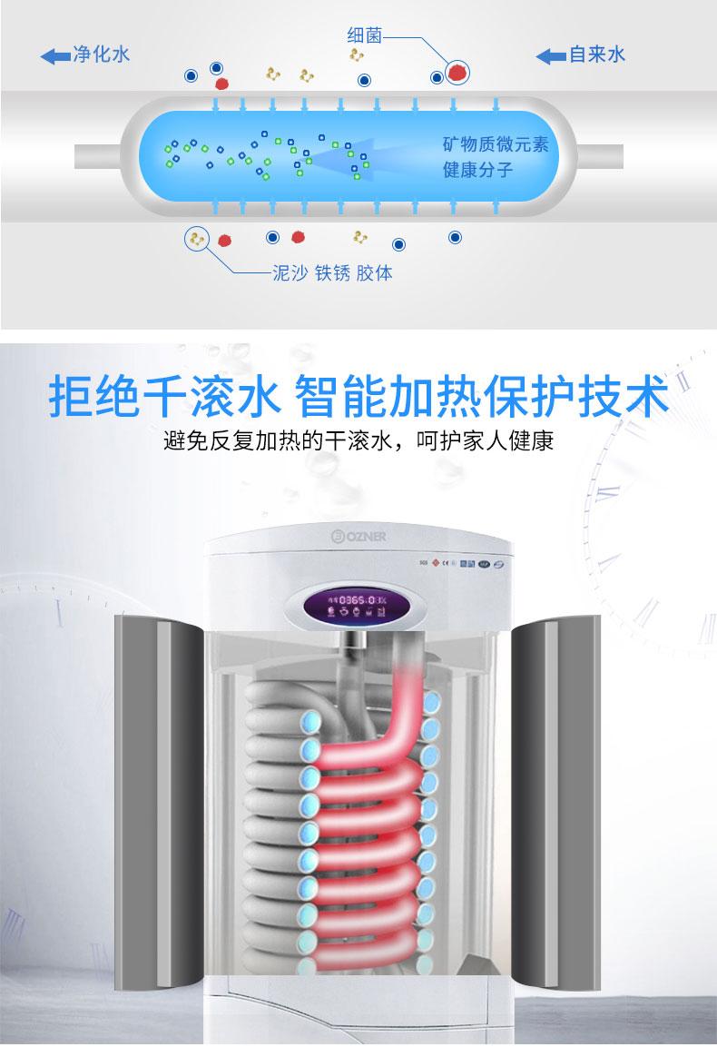 纯水机功能图片-2