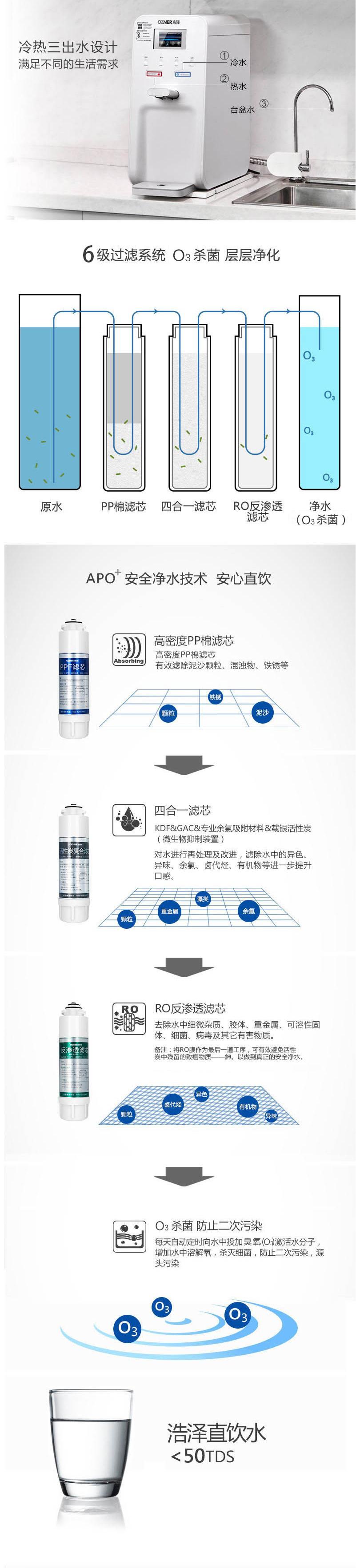 净水器图片功能图-2