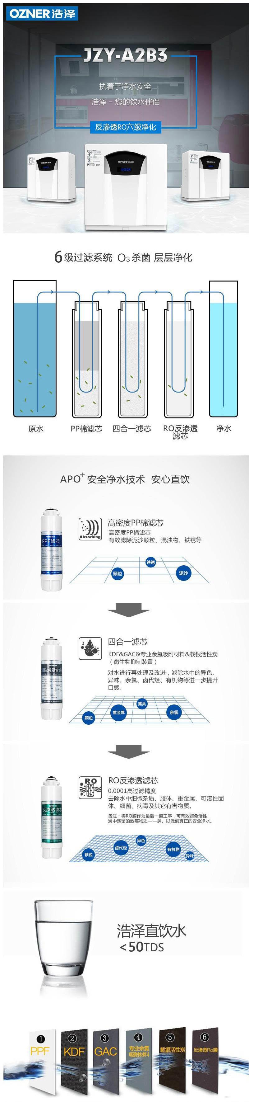 净水器JZY-A2B3-X(X1)型家用直饮机功能图片