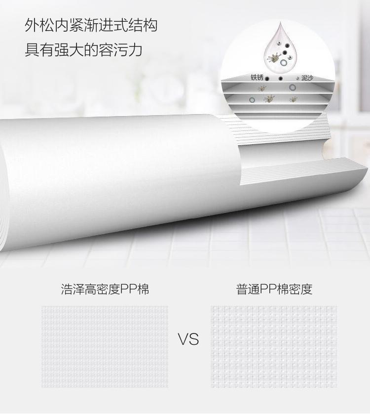 智能立式净水器(2G)原理图片2