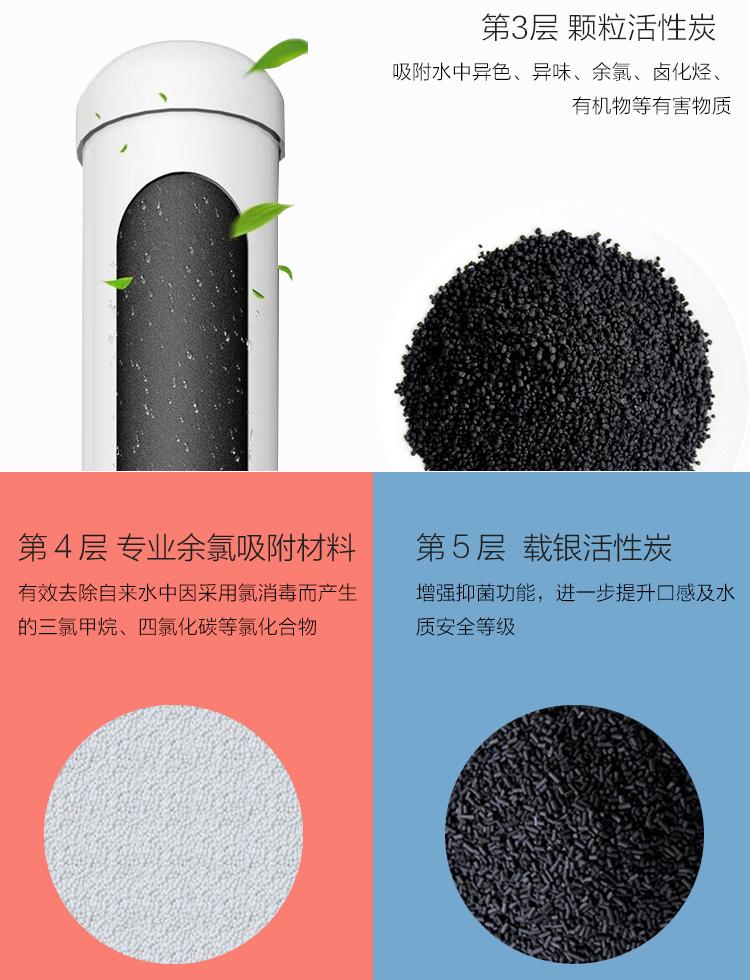 智能立式净水器(2G)原理图片5