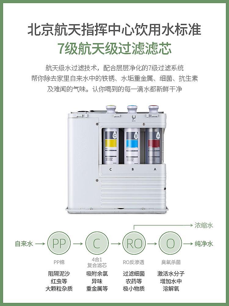 净水器YCZ-CT6-S1一体机产品功能图片4