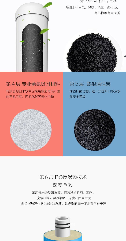 浩泽黑金刚系列商用净水器产品工作原理图5