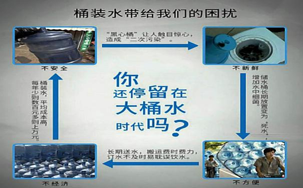 净水器租赁图片3